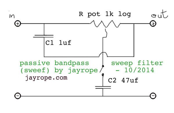 jayrope: Sweef - simple variable passive bandpass filter